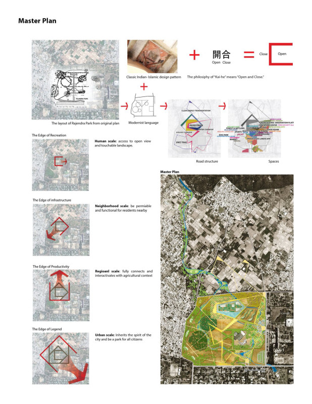 Garbage Flow in Chandigarh_Shih Chia Chiu and Hao Liang_Page_08