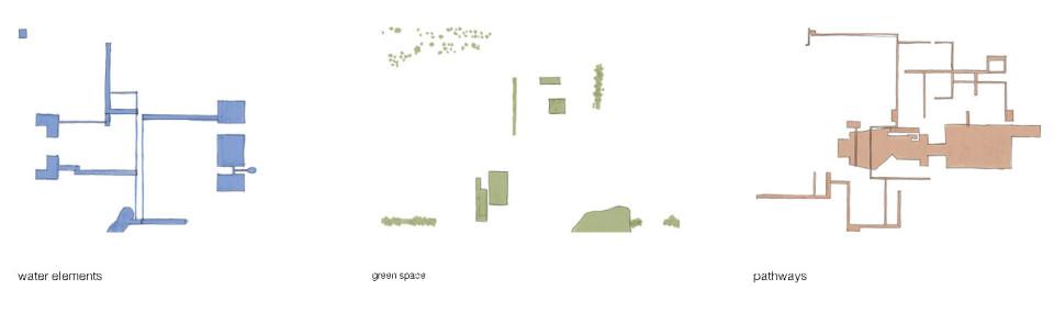 6-DiagramLayeres